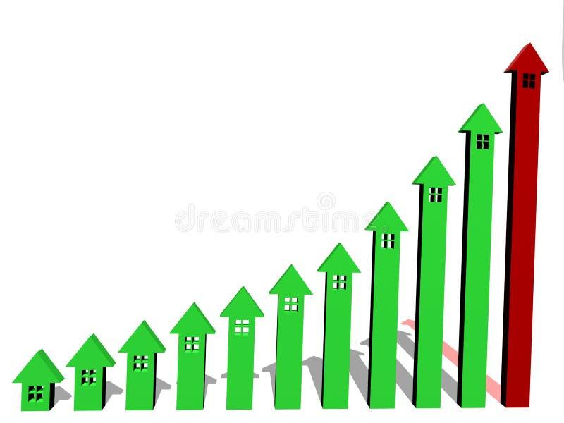 Hypothèque illustration stock