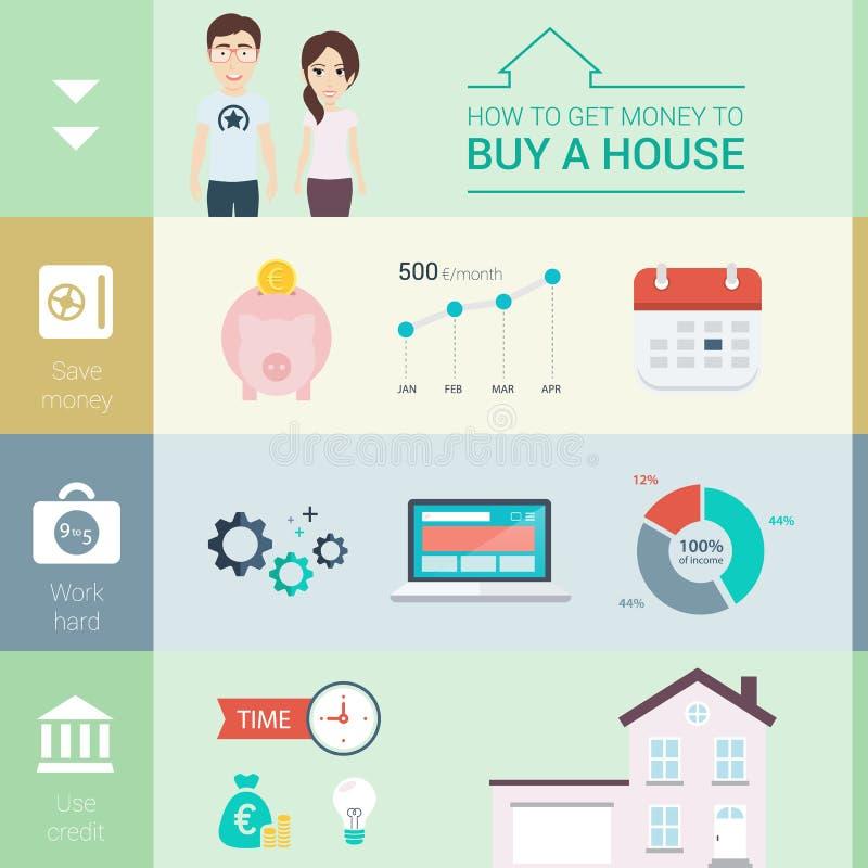 Hypotheekbetaling stock illustratie