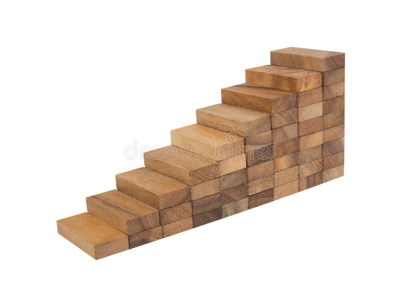 Iść up pojęcie, schodek robić od drewnianych bloków odizolowywających na bielu obrazy stock