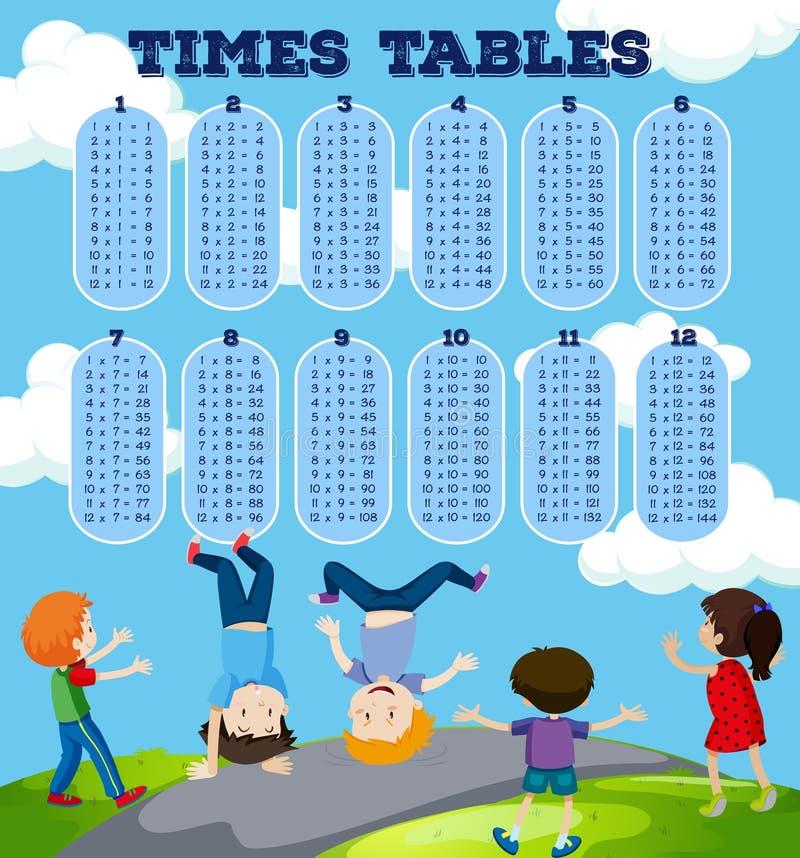 I bambini con per la matematica cronometra le Tabelle royalty illustrazione gratis