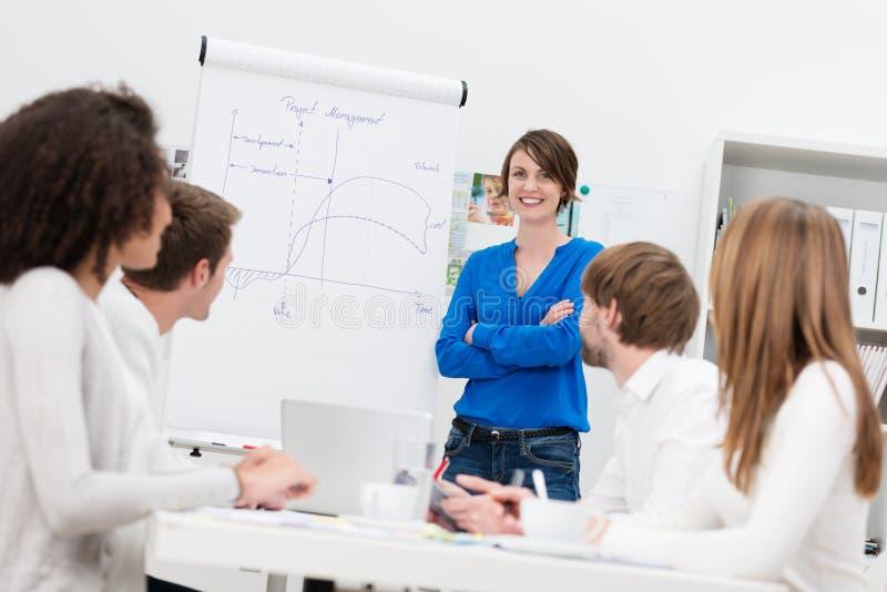 I den företags instruktören för hus som ger en presentation royaltyfri bild