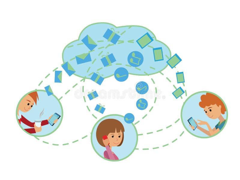 I giovani di stile piano affrontano il vettore sociale online di concetto di servizio della nuvola di comunicazione di media illustrazione vettoriale