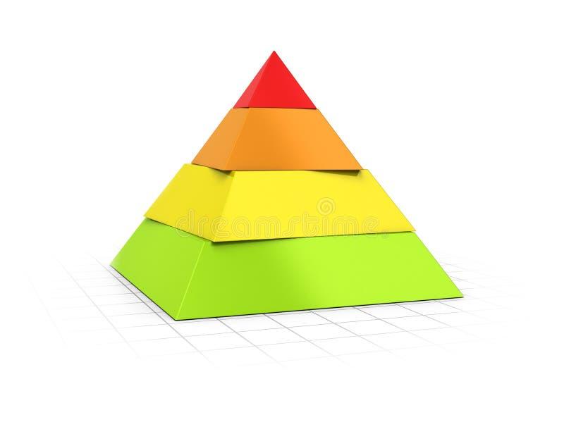 I lager nivåer för pyramid fyra royaltyfri illustrationer
