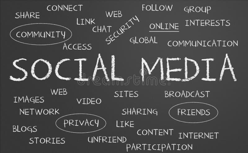 I media sociali esprimono la nube illustrazione vettoriale