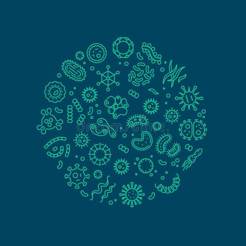 I microbi, i virus, i batteri, le cellule del microrganismo e l'organismo primitivo allineano il concetto di vettore royalty illustrazione gratis