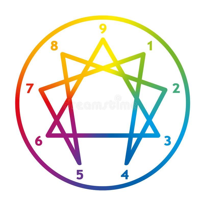 I numeri di Enneagram circondano la personalità Ring Rainbow Colors illustrazione vettoriale