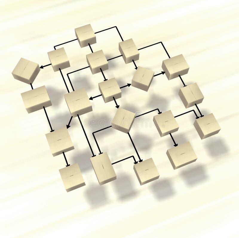 I pacchetti di trasporto diagramma di flusso illustrazione di stock