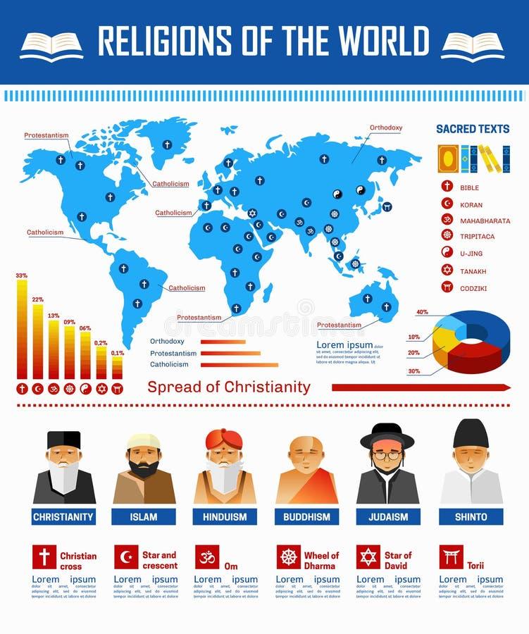 I simboli religiosi di vettore infographic del mondo di religione e lo sread aderente tracciano il modello illustrazione di stock