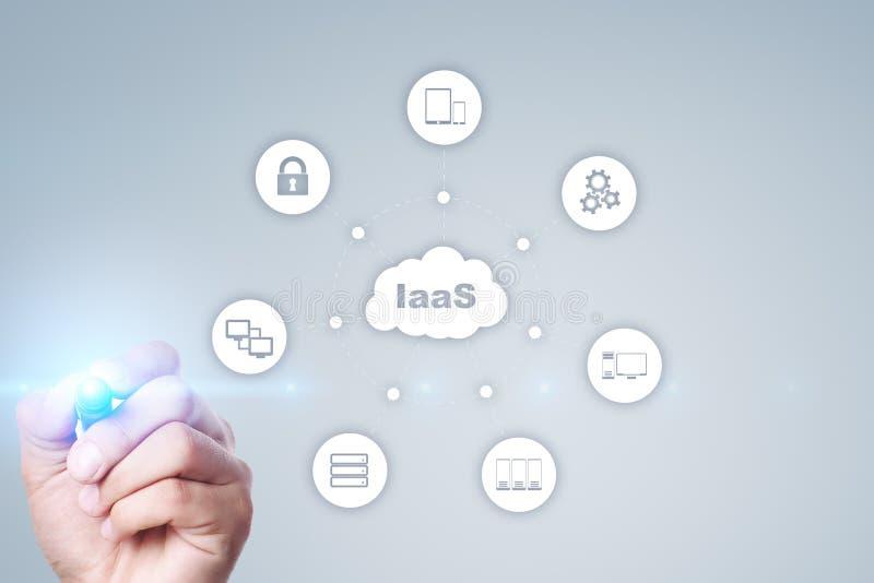 IaaS, infrastruttura come servizio Concetto della rete e del Internet illustrazione vettoriale