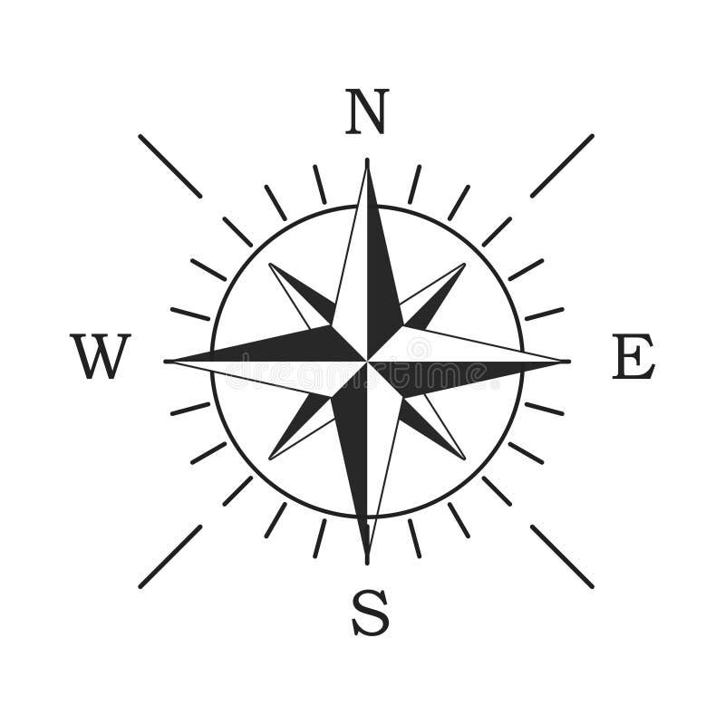 Icône Compass Symbole de l'emplacement Indicateur ouest-nord-est Élément de navigation illustration stock