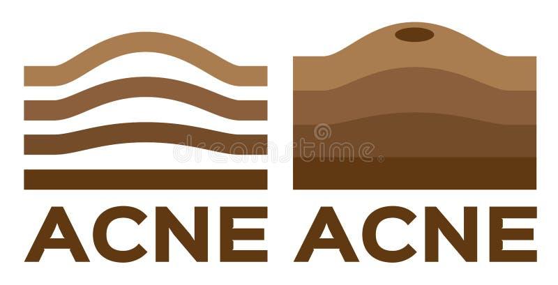 Icône d'acné et de bouton illustration libre de droits