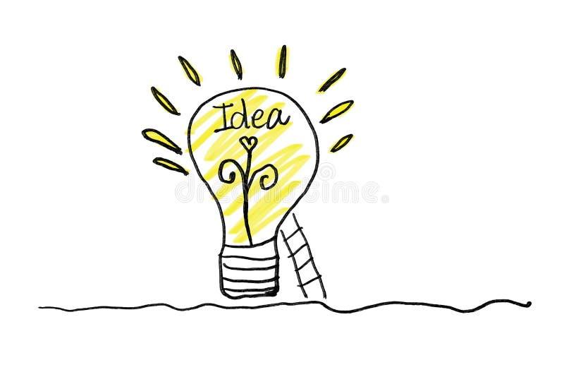 Icône d'ampoule avec l'illustration de vecteur d'escalier, couleur jaune Concept ou pensée créative, signe tiré par la main d illustration libre de droits