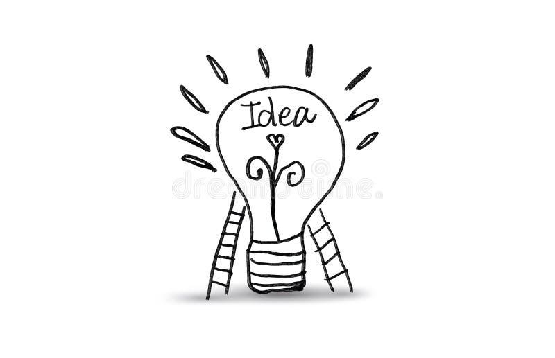 Icône d'ampoule avec l'illustration de vecteur d'escalier, couleur noire Concept ou pensée créative, signe tiré par la main d illustration libre de droits