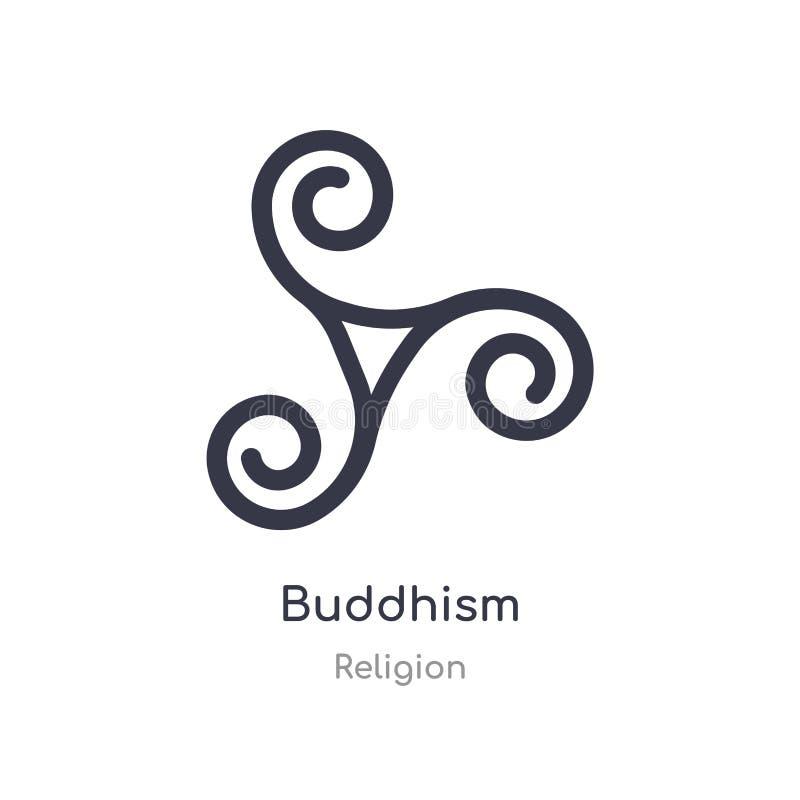 icône d'ensemble de bouddhisme ligne d'isolement illustration de vecteur de collection de religion icône mince editable de bouddh illustration libre de droits