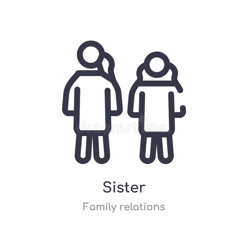 icône d'ensemble de soeur ligne d'isolement illustration de vecteur de collection de relations de famille icône mince editable de illustration libre de droits
