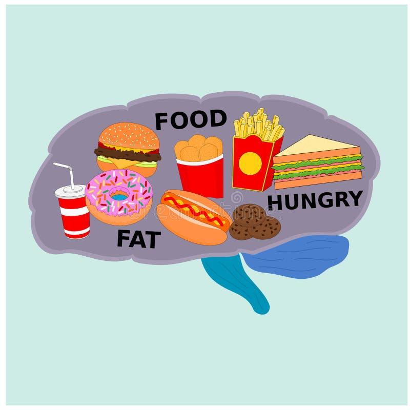 Icône de concept d'aliments de préparation rapide de cerveau illustration de vecteur