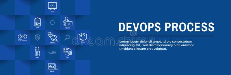 Icône de DevOps réglée - bannière début de Web de lotisseur Ops illustration stock