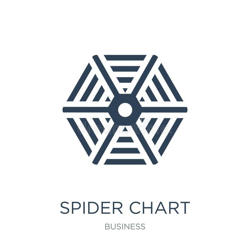 icône de diagramme d'araignée dans le style à la mode de conception icône de diagramme d'araignée d'isolement sur le fond blanc i illustration stock