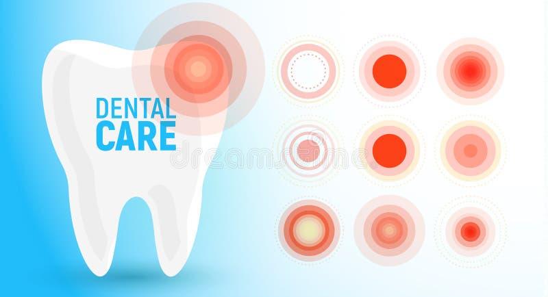 icône de mal de dents Cercles de douleur, mauvaise dent, soins dentaires, calibre de bannière de douleur de dent Calibre simple p illustration stock