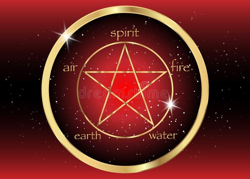 Icône de pentagone étoilé d'or avec cinq éléments : Esprit, air, terre, feu et eau Symbole d'or de l'alchimie et de la géométrie  illustration de vecteur