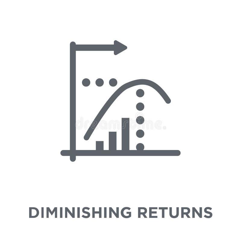 Icône de retours de diminution de collection de retours de diminution illustration libre de droits