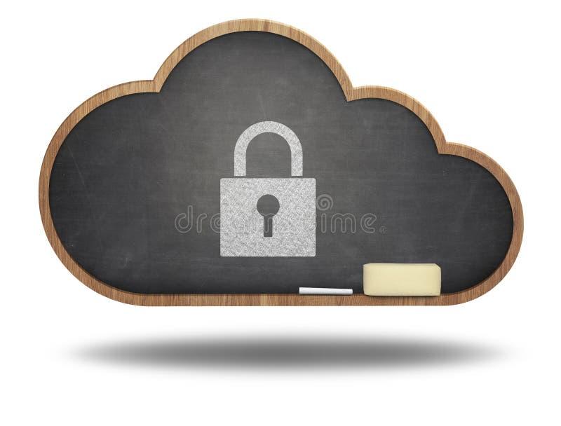 Icône de serrure sur le tableau noir de forme de nuage illustration libre de droits