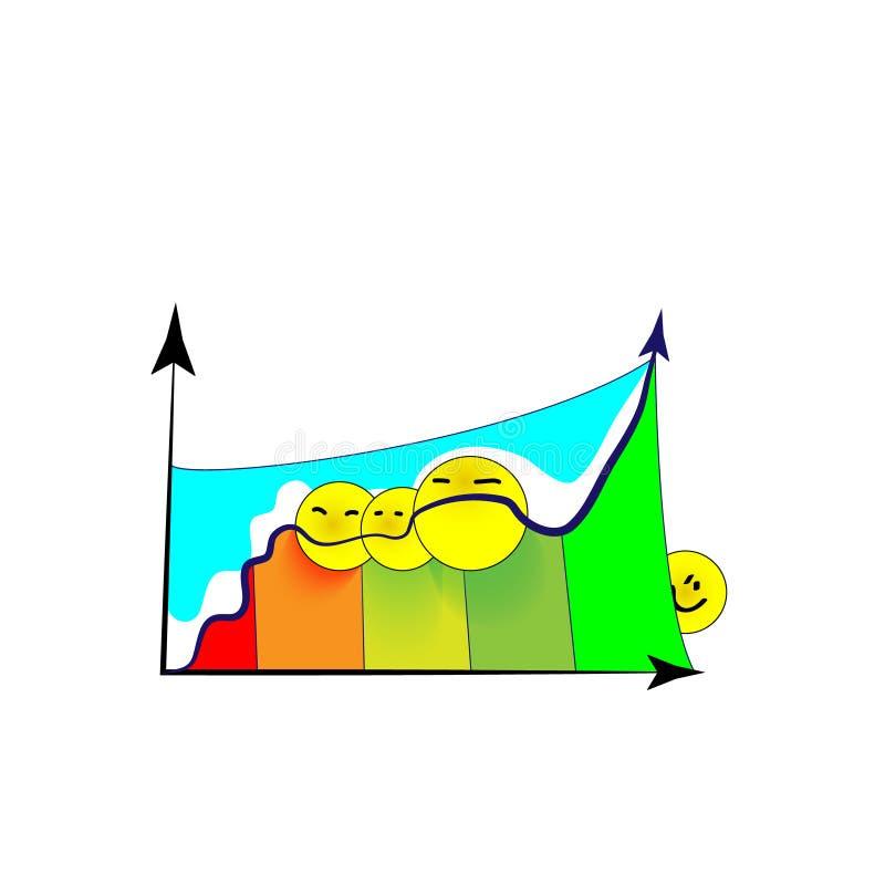Icône de vecteur d'histogramme Icône plate d'isolement sur le fond blanc Illustration de vecteur smiley Visage heureux de vecteur illustration libre de droits