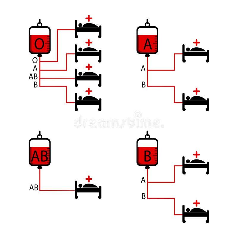 Icône de vecteur de donation de compatibilité de sang illustration de vecteur