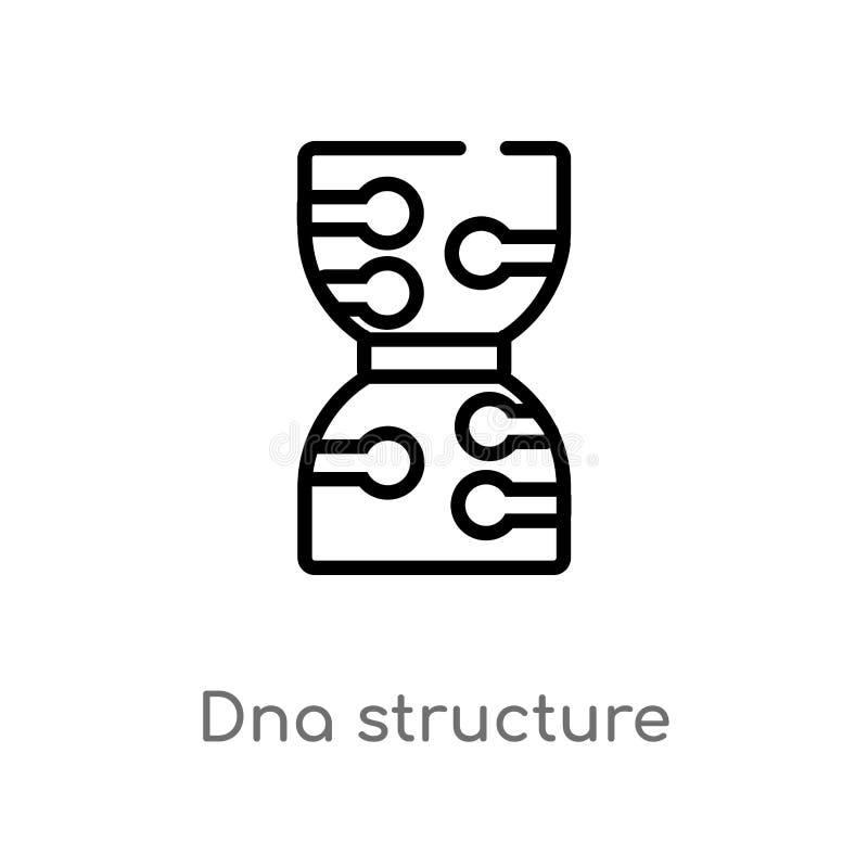 icône de vecteur de structure d'ADN d'ensemble ligne simple noire d'isolement illustration d'?l?ment du futur concept de technolo illustration stock