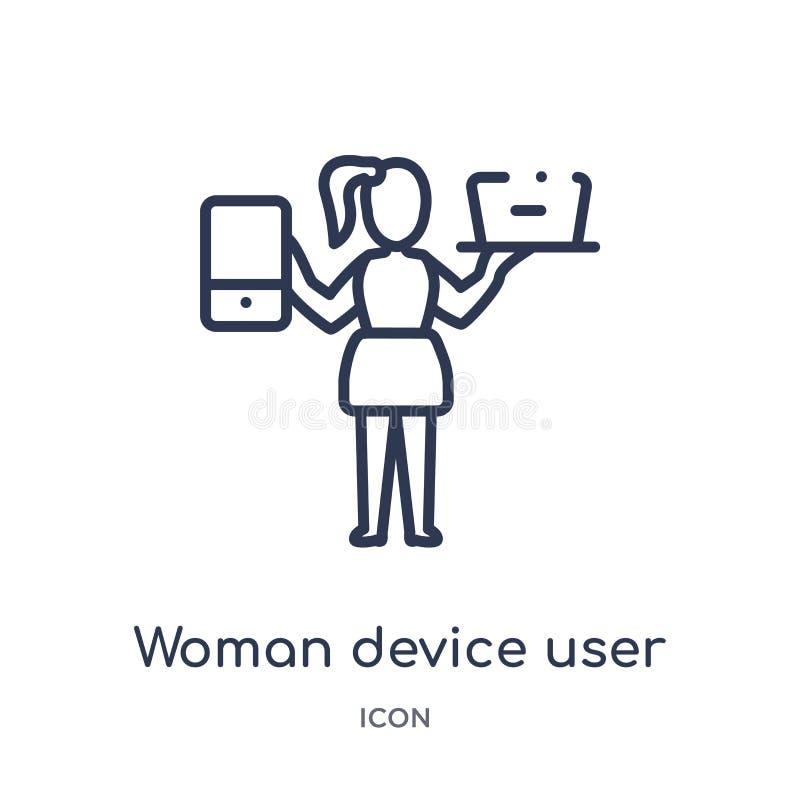 Icône linéaire d'utilisateur de dispositif de femme de collection d'ensemble de dames Ligne mince icône d'utilisateur de disposit illustration libre de droits