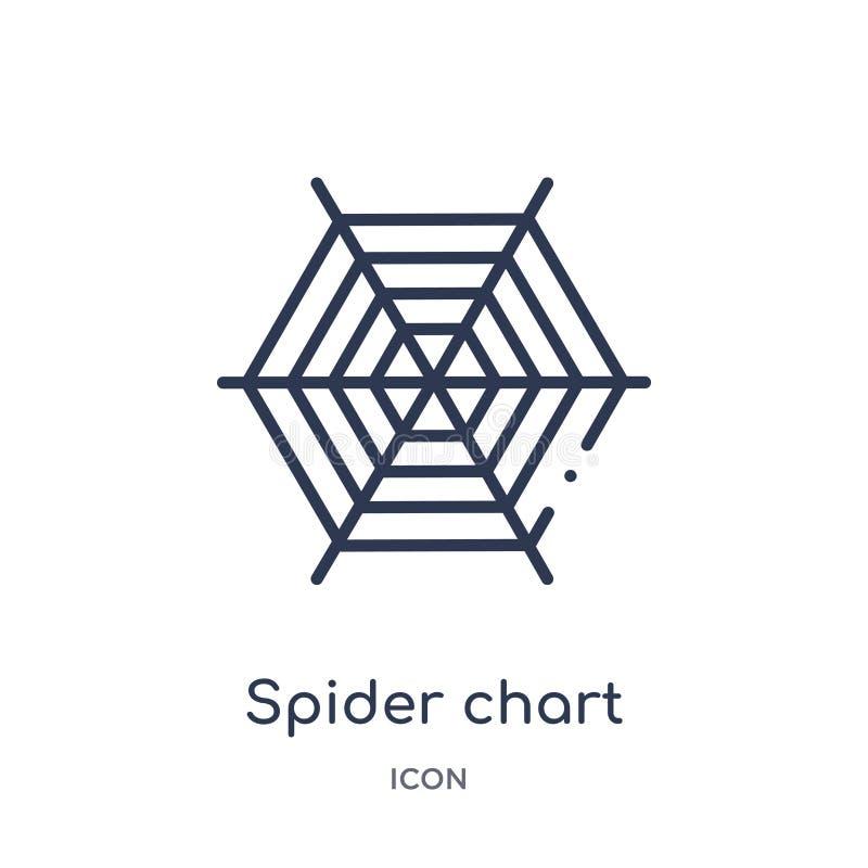 Icône linéaire de diagramme d'araignée de collection d'ensemble d'affaires Ligne mince icône de diagramme d'araignée d'isolement  illustration de vecteur