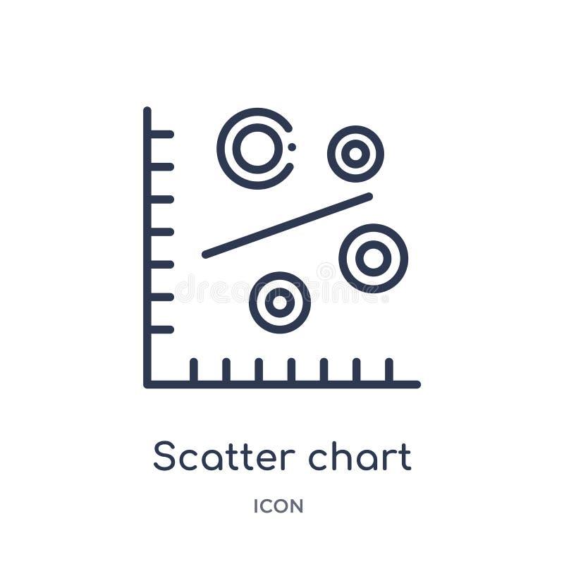 Icône linéaire de diagramme de dispersion de collection d'ensemble d'affaires Ligne mince icône de diagramme de dispersion d'isol illustration stock