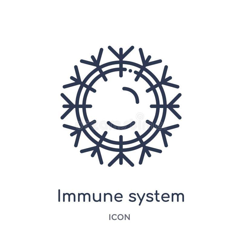 Icône linéaire de système immunitaire de collection d'ensemble de pièces de corps humain Ligne mince icône de système immunitaire illustration libre de droits