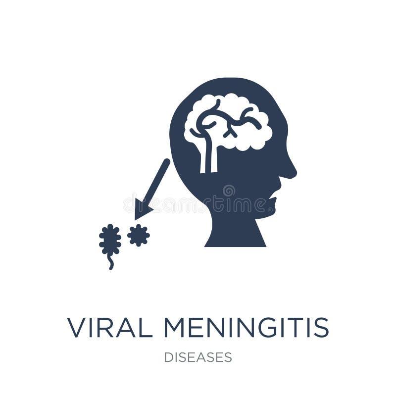 Icône virale de méningite Icône virale de méningite de vecteur plat à la mode illustration stock