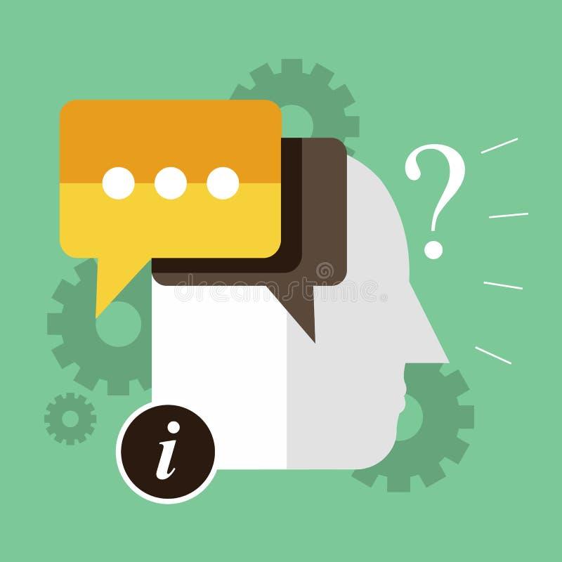 Icônes de foire aux questions Concept pour sur la ligne appui Illustration plate de vecteur Icône de vecteur de FAQ, symbole d'ai illustration libre de droits