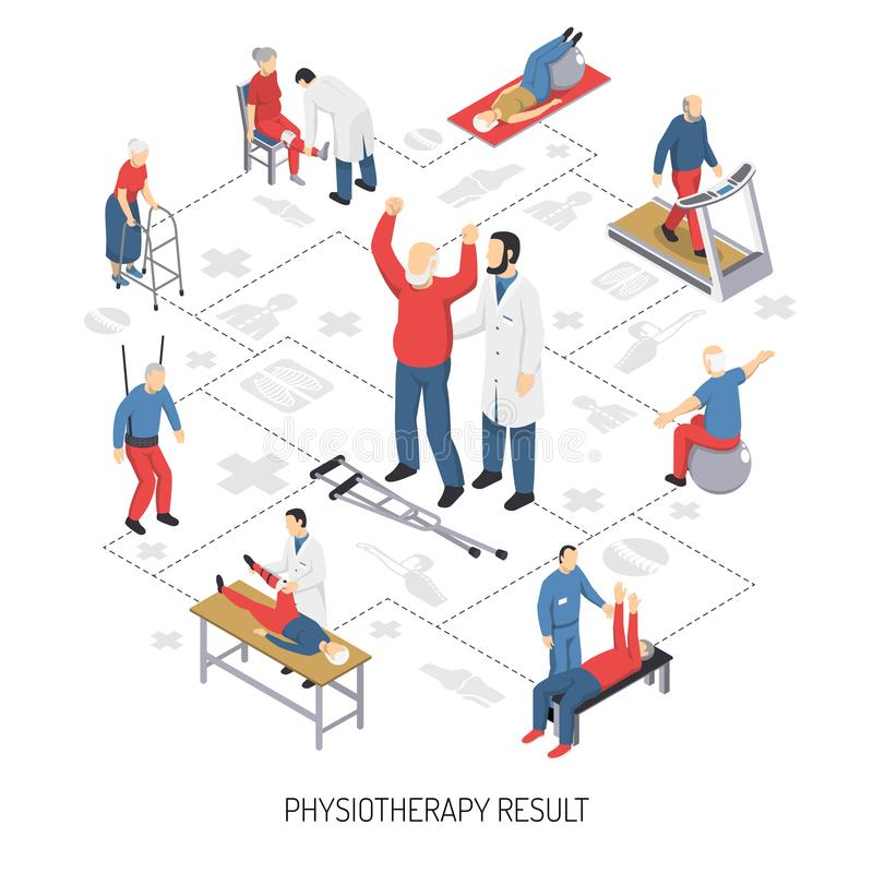 Icônes de soin et de physiothérapie de réadaptation illustration de vecteur