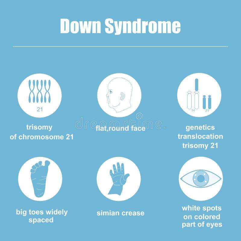Icônes du syndrome de Down illustration de vecteur