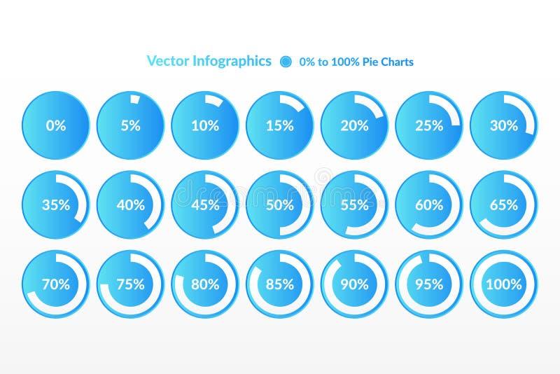 Icônes infographic de vecteur de pourcentage Graphique circulaire de pour cent pour des affaires, finances, Web, conception, télé illustration stock