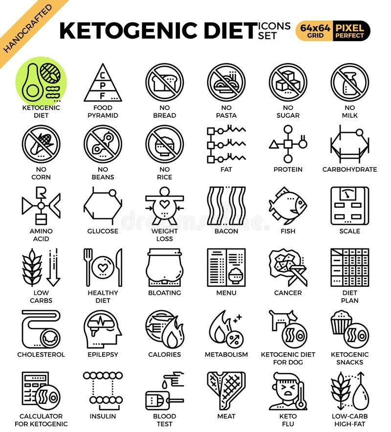 Icônes Ketogenic de concept de régime illustration stock