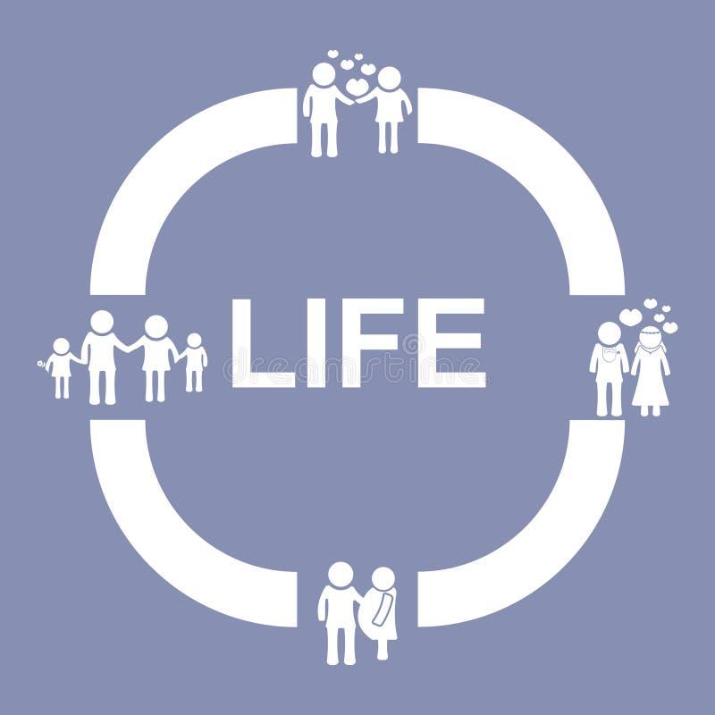 Icône de pictogramme de développement d'étape de processus de cycle de vie humaine, pour la présentation de conception dedans illustration libre de droits