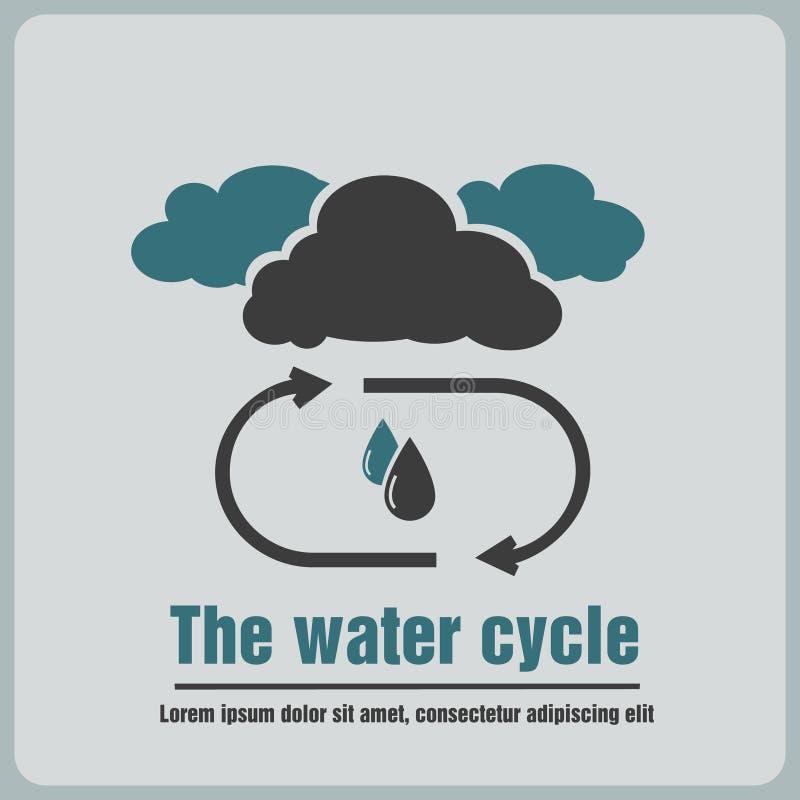 Icône le cycle de l'eau illustration stock