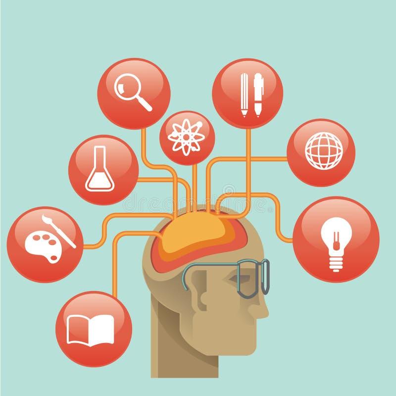 Icônes de concept d'illustration et de construction pour le Web et les services et les apps mobiles Icônes pour l'éducation, éduc illustration libre de droits