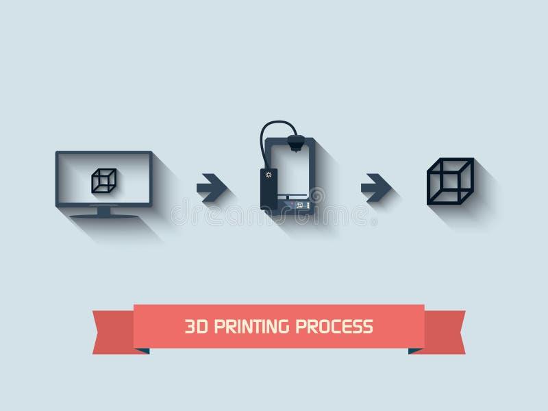 icônes de l'impression 3D illustration stock