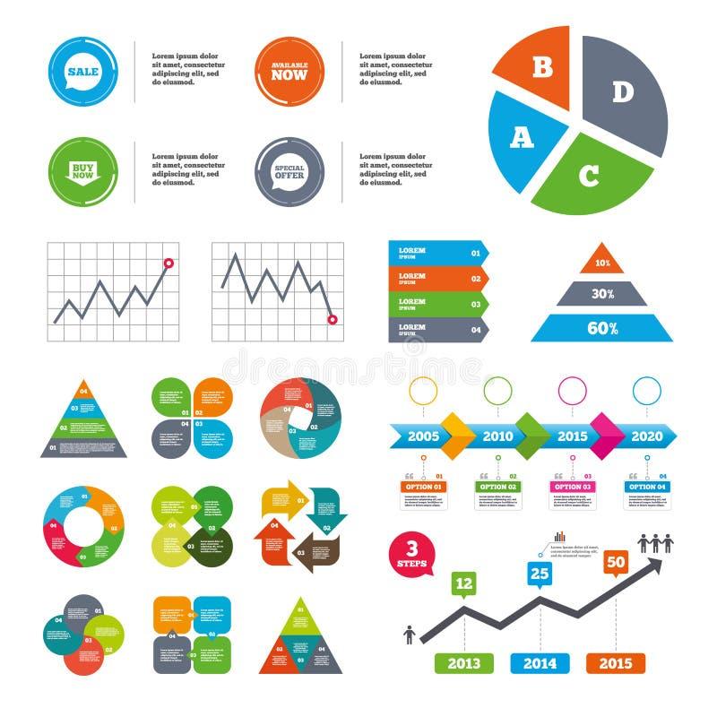 Icônes de vente Symboles de bulles de la parole d'offre spéciale illustration stock