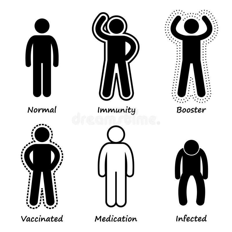 Icônes fortes de Cliparts d'anticorps de système immunitaire de santé des personnes illustration libre de droits