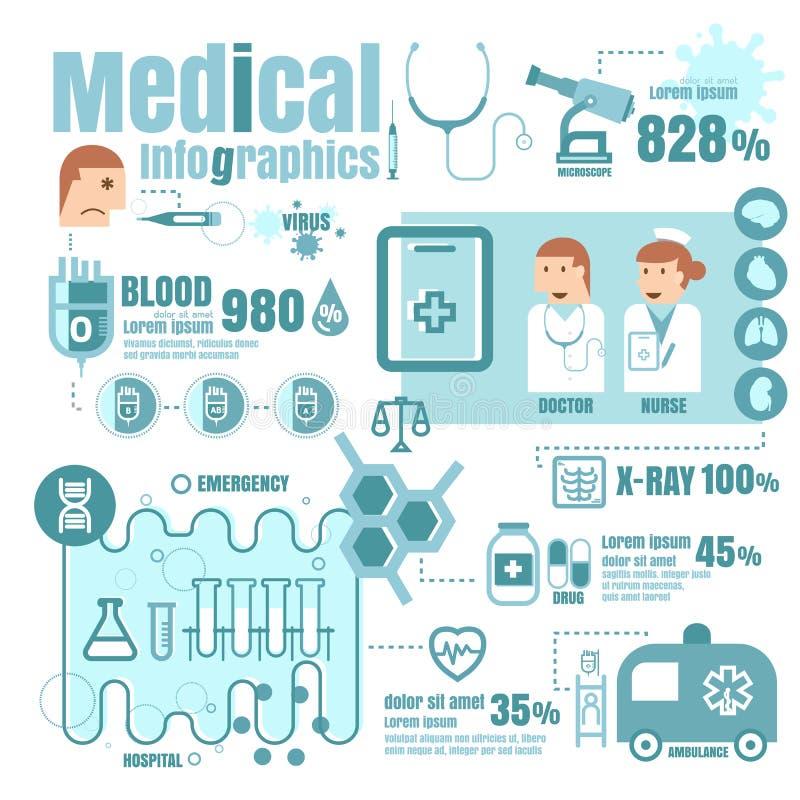 Icônes médicales, de santé et de soins de santé et éléments, infograp illustration stock
