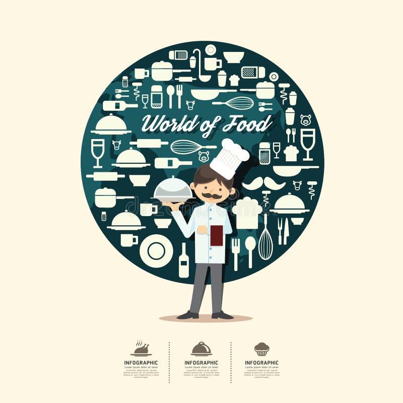 Icônes plates avec la conception de personnages de chef infographic, faisant cuire des nourritures illustration stock