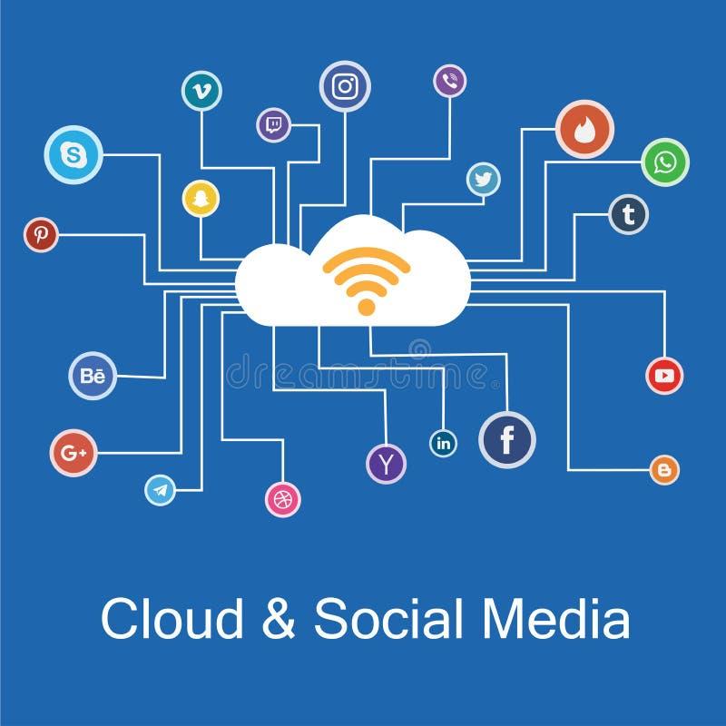 Icônes sociales de media et de nuage photos libres de droits