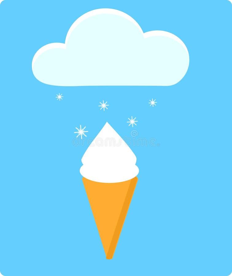 Ice Cream Free Stock Images