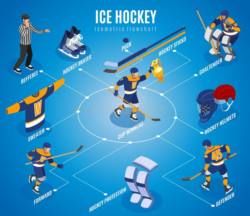 Ice Hockey Isometric Flowchart. With cup winner team referee forward defender goaltender puck skates equipment vector illustration royalty free illustration